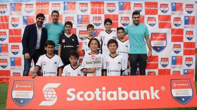 Campeonato Scotiabank!